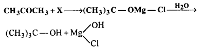 Bihar Board 12th Chemistry Objective Answers Chapter 12 Aldehydes, Ketones and Carboxylic Acids 5