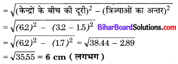 Bihar Board Class 10 Maths Solutions Chapter 11 रचनाएँ Additional Questions LAQ 5.1