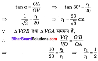 Bihar Board Class 10 Maths Solutions Chapter 13 पृष्ठीय क्षेत्रफल एवं आयतन Ex 13.4 Q5.1