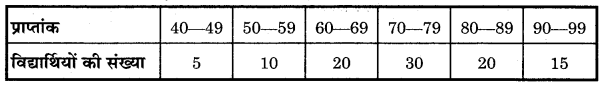 Bihar Board Class 10 Maths Solutions Chapter 14 सांख्यिकी Additional Questions SAQ 12