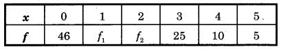 Bihar Board Class 10 Maths Solutions Chapter 14 सांख्यिकी Additional Questions SAQ 6