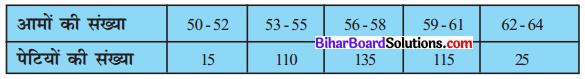 Bihar Board Class 10 Maths Solutions Chapter 14 सांख्यिकी Ex 14.1 Q5