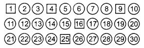 Bihar Board Class 10 Maths Solutions Chapter 15 प्रायिकता Additional Questions LAQ 1