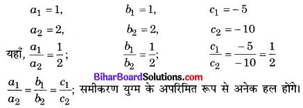 Bihar Board Class 10 Maths Solutions Chapter 3 दो चरों वाले रैखिक समीकरण युग्म Ex 3.2 Q4