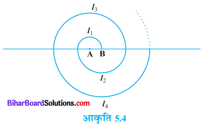 Bihar Board Class 10 Maths Solutions Chapter 5 समांतर श्रेढ़ियाँ Ex 5.3 Q18