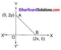 Bihar Board Class 10 Maths Solutions Chapter 7 निर्देशांक ज्यामिति Additional Questions MCQ 18