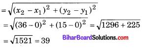 Bihar Board Class 10 Maths Solutions Chapter 7 निर्देशांक ज्यामिति Ex 7.1 Q2