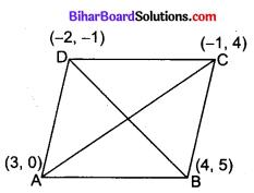 Bihar Board Class 10 Maths Solutions Chapter 7 निर्देशांक ज्यामिति Ex 7.2 Q10