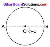 Bihar Board Class 10 Maths Solutions Chapter 7 निर्देशांक ज्यामिति Ex 7.2 Q7
