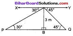 Bihar Board Class 10 Maths Solutions Chapter 9 त्रिकोणमिति के कुछ अनुप्रयोग Additional Questions SAQ 5