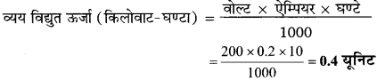 Bihar Board Class 10 Science Solutions Chapter 12 विद्युत