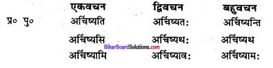 Bihar Board Class 6 Sanskrit व्याकरण धातु-रूपाणि 18