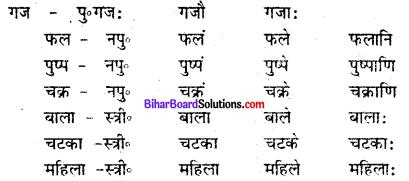 Bihar Board Class 6 Sanskrit Solutions Chapter 3 संख्याज्ञानम् 1