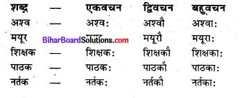 Bihar Board Class 6 Sanskrit Solutions Chapter 4 क्रियापदपरिचय 2