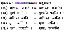Bihar Board Class 6 Sanskrit Solutions Chapter 4 क्रियापदपरिचय 3