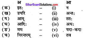 Bihar Board Class 7 Sanskrit Solutions Chapter 5 प्रहेलिका 1