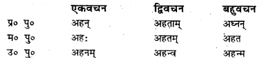 Bihar Board Class 7 Sanskrit व्याकरण धातु-रूपाणि 35