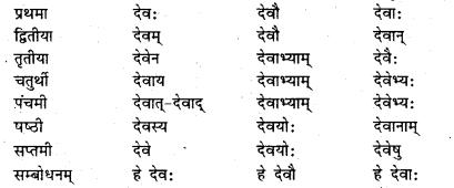 Bihar Board Class 7 Sanskrit व्याकरण शब्दरूपाणि 1