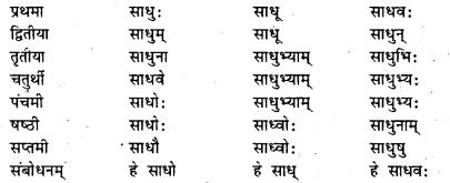 Bihar Board Class 7 Sanskrit व्याकरण शब्दरूपाणि 4