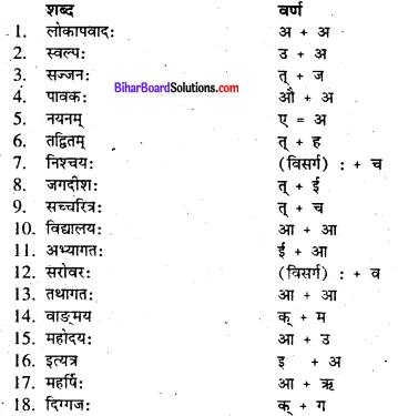 Bihar Board Class 7 Sanskrit व्याकरण संधि 2