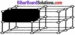 BIhar Board Class 12 Chemistry Chapter 1 ठोस अवस्था