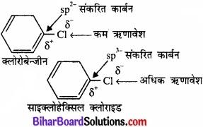 BIhar Board Class 12 Chemistry Chapter 10 हैलोऐल्केन तथा हैलोऐरीन img 28