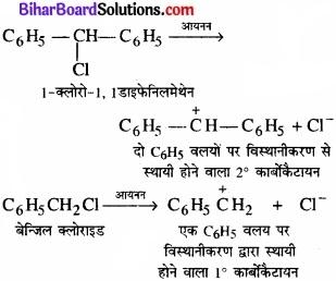 BIhar Board Class 12 Chemistry Chapter 10 हैलोऐल्केन तथा हैलोऐरीन img 40