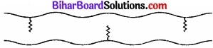 BIhar Board Class 12 Chemistry Chapter 15 बहुलक img-2