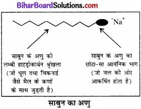 BIhar Board Class 12 Chemistry Chapter 16 दैनिक जीवन में रसायन img-7