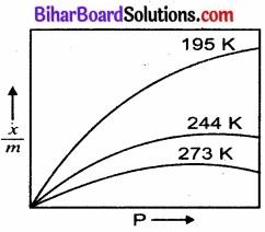 BIhar Board Class 12 Chemistry Chapter 5 पृष्ठ रसायन 4