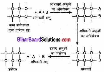 BIhar Board Class 12 Chemistry Chapter 5 पृष्ठ रसायन 6