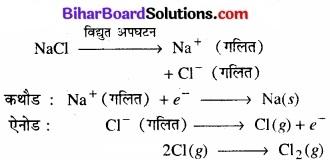 BIhar Board Class 12 Chemistry Chapter 6 तत्त्वों के निष्कर्षण के सिद्धान्त एवं प्रक्रम img 16