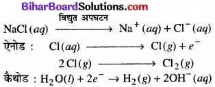 BIhar Board Class 12 Chemistry Chapter 6 तत्त्वों के निष्कर्षण के सिद्धान्त एवं प्रक्रम img 17