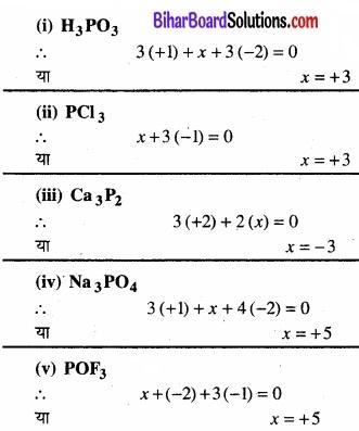 BIhar Board Class 12 Chemistry Chapter 7 p-ब्लॉक के तत्त्व img 31