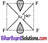 BIhar Board Class 12 Chemistry Chapter 7 p-ब्लॉक के तत्त्व img 33