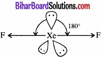 BIhar Board Class 12 Chemistry Chapter 7 p-ब्लॉक के तत्त्व img 34