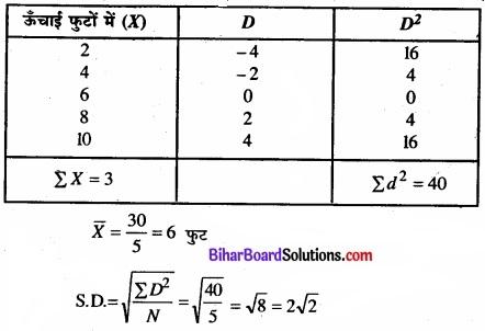 Bihar Board Class 11 Economics Chapter 6 परिक्षेपण के माप Part - 2 img 21