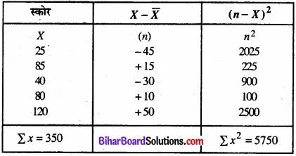 Bihar Board Class 11 Economics Chapter 6 परिक्षेपण के माप Part - 2 img 4
