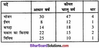 Bihar Board Class 11 Economics Chapter 8 सूचकांक Part - 2 img 28
