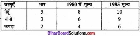 Bihar Board Class 11 Economics Chapter 8 सूचकांक Part - 2 img 30