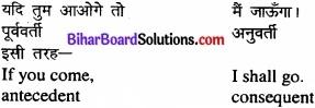Bihar Board Class 11 Philosiphy chapter 7 पद और तर्कवाक्य