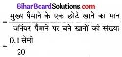 Bihar Board Class 11 Physics Chapter 2 मात्रक एवं मापन