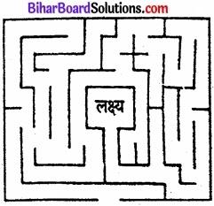Bihar Board Class 11 Psychology Solutions Chapter 6 अधिगम img 4