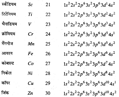 Bihar Board 12th Chemistry Important Questions Long Answer Type Part 1, 8