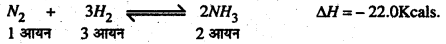 Bihar Board 12th Chemistry Important Questions Long Answer Type Part 2, 11