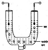 Bihar Board 12th Chemistry Important Questions Long Answer Type Part 2, 2