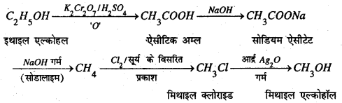Bihar Board 12th Chemistry Important Questions Short Answer Type Part 4, 40