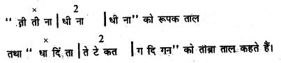 Bihar Board 12th Music Important Questions Short Answer Type Part 1 3