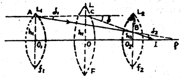 Bihar Board 12th Physics Important Questions Long Answer Type Part 2 37