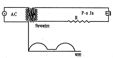 Bihar Board 12th Physics Important Questions Long Answer Type Part 3 5